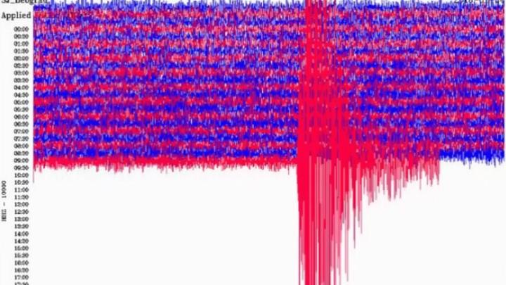 zemljotres-greb
